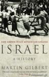 (P/B) ISRAEL