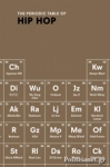 (H/B) THE PERIODIC TABLE OF HIP HOP
