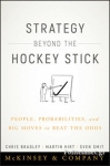 (H/B) STRATEGY BEYOND THE HOCKEY STICK
