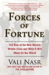 (H/B) FORCES OF FORTUNE