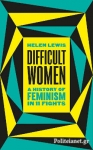 (P/B) DIFFICULT WOMEN