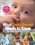 (H/B) WHAT EVERY PARENT NEEDS TO KNOW