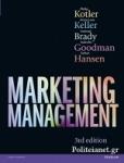 (H/B) MARKETING MANAGEMENT