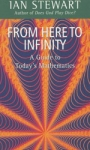(P/B) FROM HERE TO INFINITY